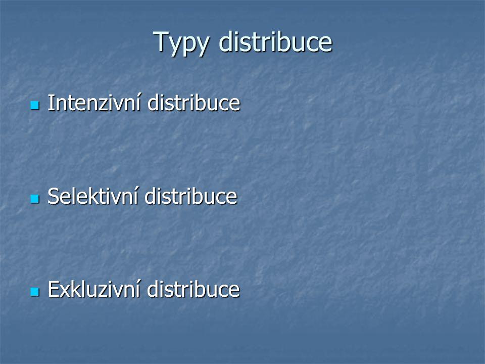 Typy distribuce Intenzivní distribuce Intenzivní distribuce Selektivní distribuce Selektivní distribuce Exkluzivní distribuce Exkluzivní distribuce