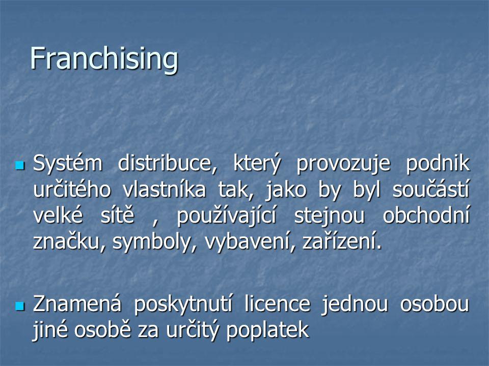 Franchising Systém distribuce, který provozuje podnik určitého vlastníka tak, jako by byl součástí velké sítě, používající stejnou obchodní značku, sy