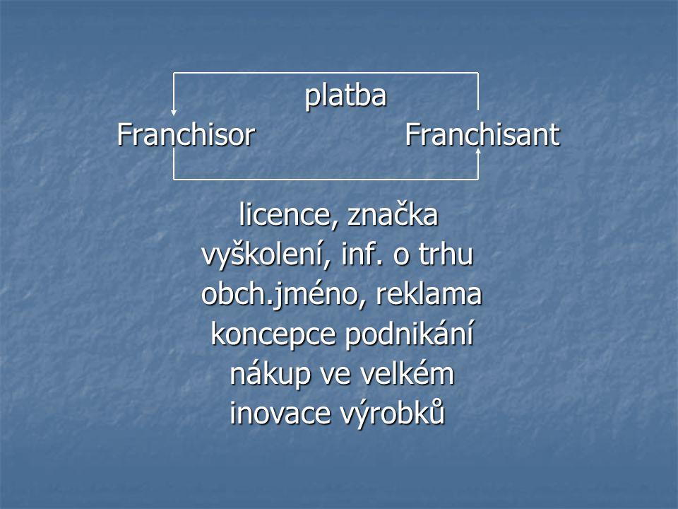 platba platba Franchisor Franchisant Franchisor Franchisant licence, značka licence, značka vyškolení, inf. o trhu vyškolení, inf. o trhu obch.jméno,