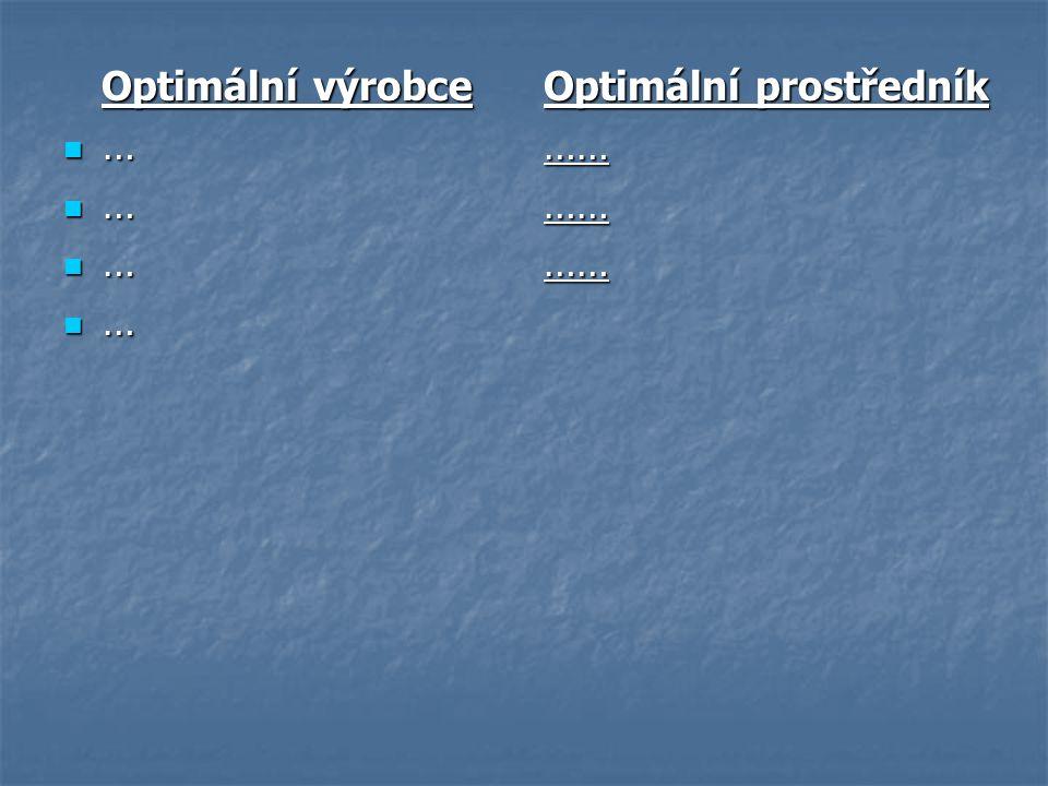 Optimální výrobce Optimální výrobce … … … … Optimální prostředník ………………
