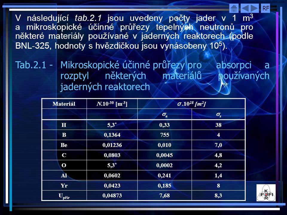 RF V následující tab.2.1 jsou uvedeny počty jader v 1 m 3 a mikroskopické účinné průřezy tepelných neutronů pro některé materiály používané v jadernýc