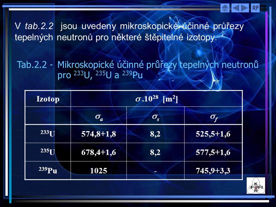 RF V tab.2.2 jsou uvedeny mikroskopické účinné průřezy tepelných neutronů pro některé štěpitelné izotopy. Izotop .10 28 [m 2 ] aa ss ff 233 U57