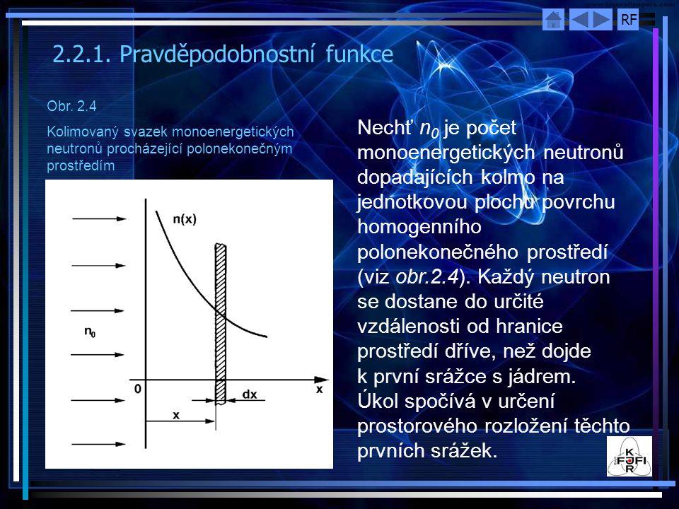 RF 2.2.1. Pravděpodobnostní funkce Obr. 2.4 Kolimovaný svazek monoenergetických neutronů procházející polonekonečným prostředím Nechť n 0 je počet mon