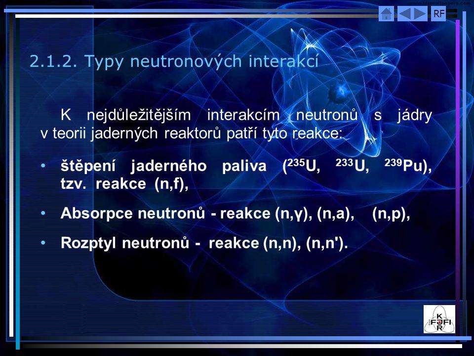 RF 2.1.2. Typy neutronových interakcí K nejdůležitějším interakcím neutronů s jádry v teorii jaderných reaktorů patří tyto reakce: štěpení jaderného p
