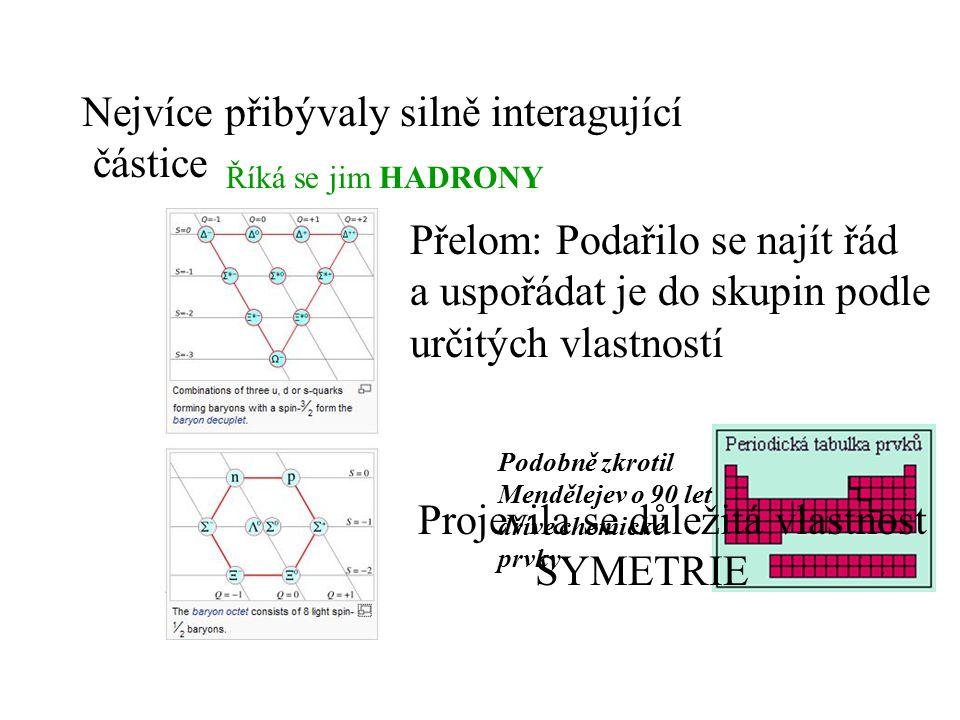 Nejvíce přibývaly silně interagující částice Přelom: Podařilo se najít řád a uspořádat je do skupin podle určitých vlastností Podobně zkrotil Mendělejev o 90 let dříve chemické prvky Projevila se důležitá vlastnost SYMETRIE Říká se jim HADRONY