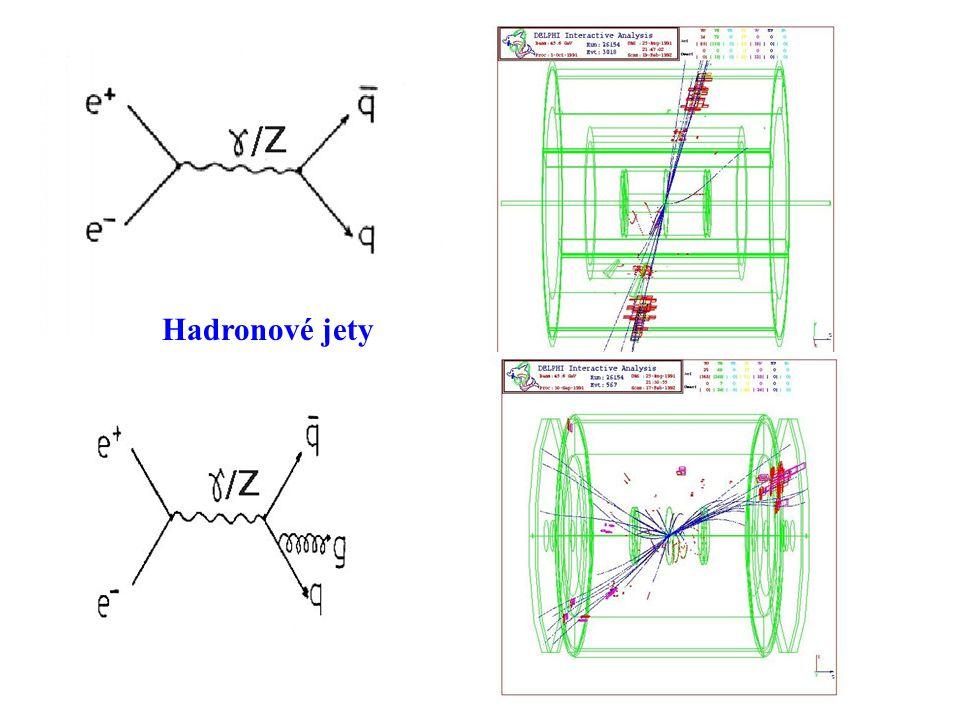 Hadronové jety