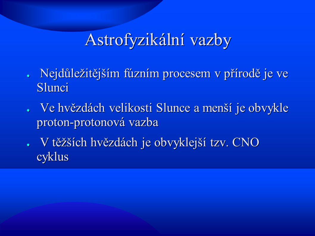 Astrofyzikální vazby ● Nejdůležitějším fúzním procesem v přírodě je ve Slunci ● Ve hvězdách velikosti Slunce a menší je obvykle proton-protonová vazba ● V těžších hvězdách je obvyklejší tzv.