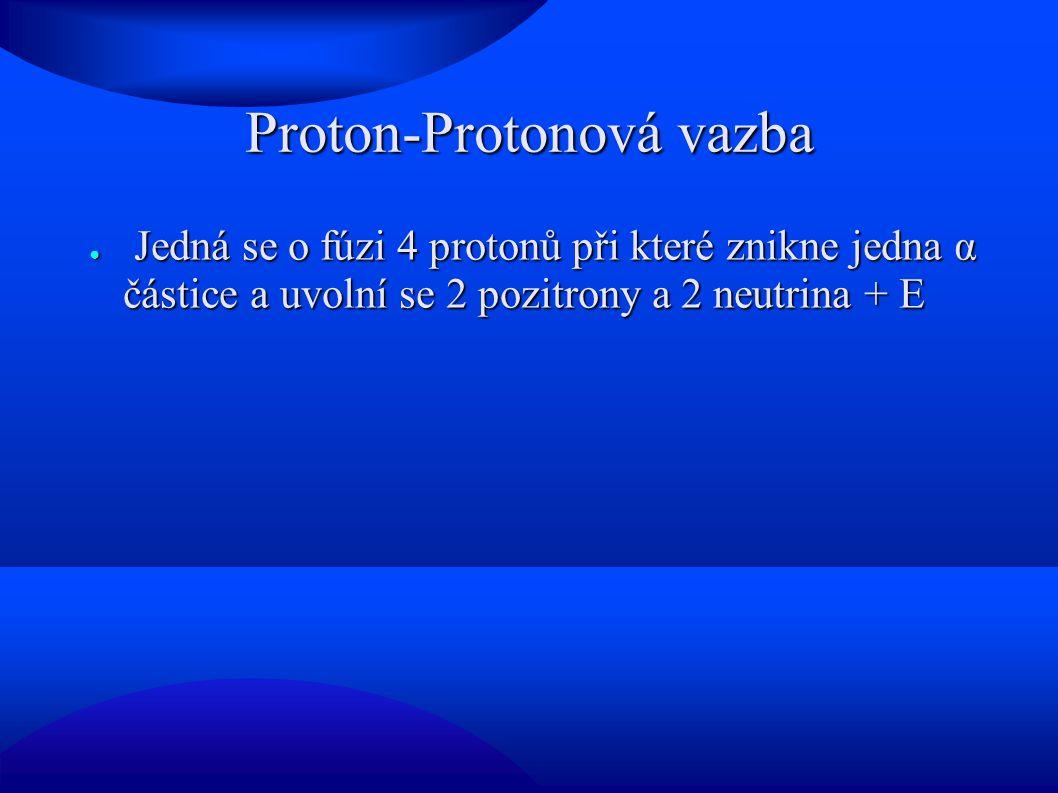 ● Jedná se o fúzi 4 protonů při které znikne jedna α částice a uvolní se 2 pozitrony a 2 neutrina + E