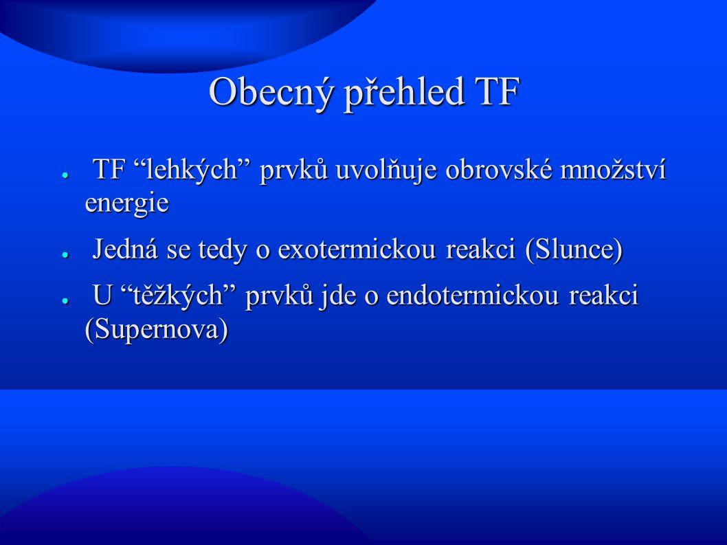 Obecný přehled TF ● Množství energie uvolněné při TF je větší něž u chemických reakcí ● Například ionizační energie získaná přidáním elektronu do jádra vodíku je 13.6 eV zatím co energie uvolněná při D-T reakci je 17 MeV