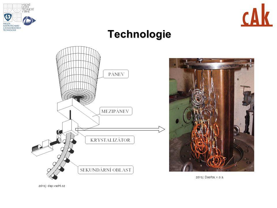 Krystalizátor zdroj: www.freepatentsonline.com -vyroben z velmi čisté slitiny mědi -vytváří tuhou skořepinu, která odolá primárnímu chlazení -musí být zaručena stejná tloušťka, tvar, teplota a rovnoměrný posuv kůry -oscilace a licí prášek minimalizují tření mezi krystalizátorem a tuhou skořepinou -teplo je předáváno konvekcí, vedením a sáláním -až 30% energie slitku je odvedeno právě krystalizátorem