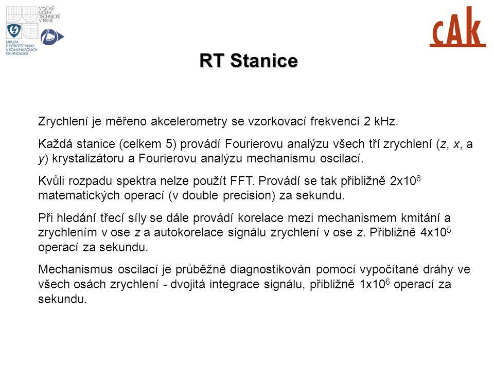 RT Stanice Zrychlení je měřeno akcelerometry se vzorkovací frekvencí 2 kHz. Každá stanice (celkem 5) provádí Fourierovu analýzu všech tří zrychlení (z