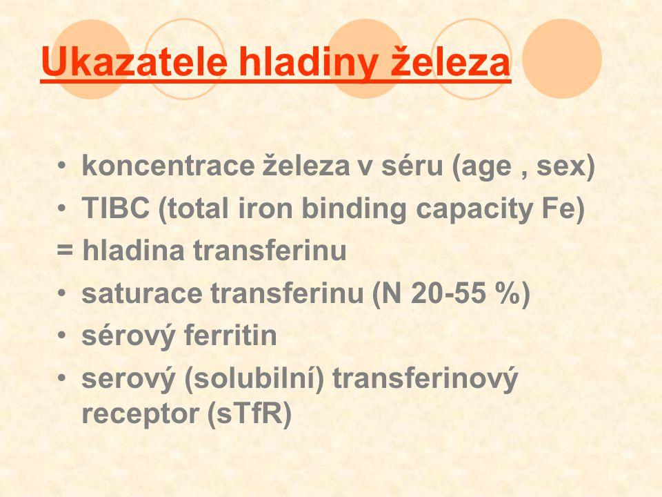 Ukazatele hladiny železa koncentrace železa v séru (age, sex) TIBC (total iron binding capacity Fe) = hladina transferinu saturace transferinu (N 20-55 %) sérový ferritin serový (solubilní) transferinový receptor (sTfR)