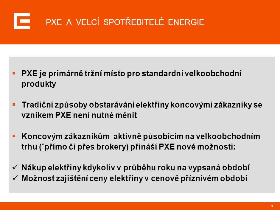 9 PXE A VELCÍ SPOTŘEBITELÉ ENERGIE  PXE je primárně tržní místo pro standardní velkoobchodní produkty  Tradiční způsoby obstarávání elektřiny koncovými zákazníky se vznikem PXE není nutné měnit  Koncovým zákazníkům aktivně působícím na velkoobchodním trhu (ˇpřímo či přes brokery) přináší PXE nové možnosti: Nákup elektřiny kdykoliv v průběhu roku na vypsaná období Možnost zajištění ceny elektřiny v cenově příznivém období