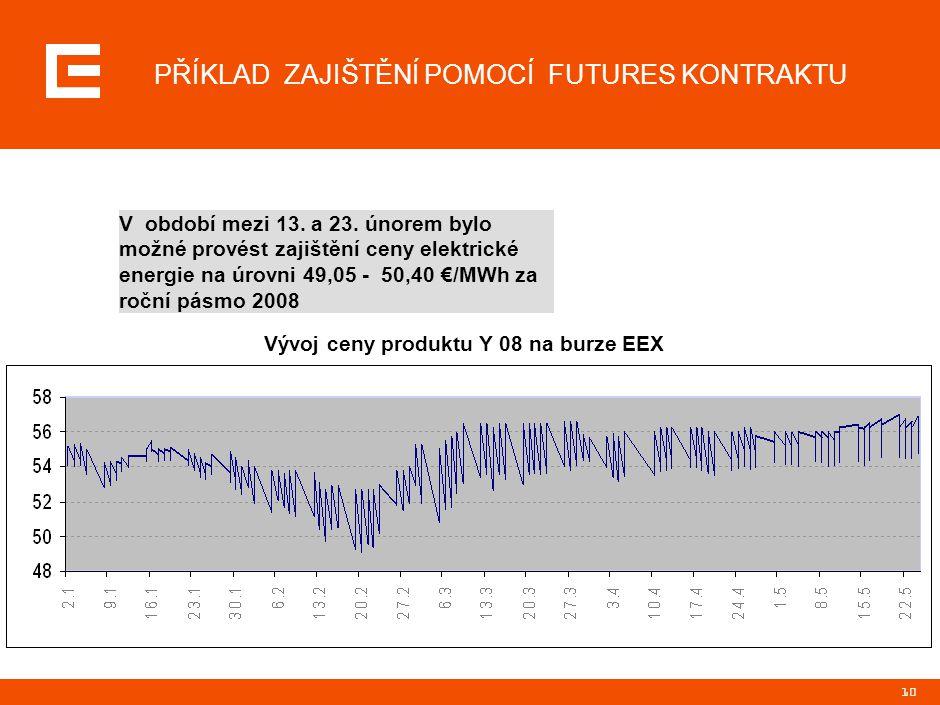 10 PŘÍKLAD ZAJIŠTĚNÍ POMOCÍ FUTURES KONTRAKTU Vývoj ceny produktu Y 08 na burze EEX V období mezi 13.