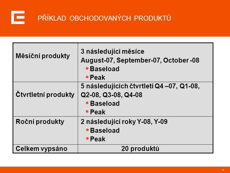 6 PŘÍKLAD OBCHODOVANÝCH PRODUKTŮ Měsíční produkty 3 následující měsíce August-07, September-07, October -08  Baseload  Peak Čtvrtletní produkty 5 následujících čtvrtletí Q4 –07, Q1-08, Q2-08, Q3-08, Q4-08  Baseload  Peak Roční produkty2 následující roky Y-08, Y-09  Baseload  Peak Celkem vypsáno20 produktů