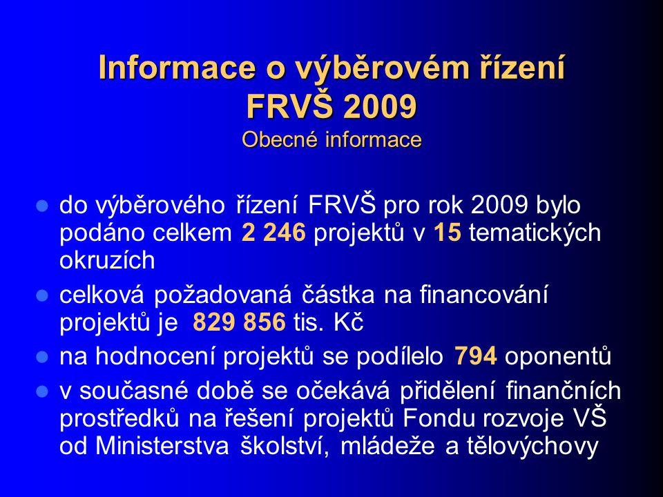 Informace o výběrovém řízení FRVŠ 2009 Obecné informace do výběrového řízení FRVŠ pro rok 2009 bylo podáno celkem 2 246 projektů v 15 tematických okruzích celková požadovaná částka na financování projektů je 829 856 tis.