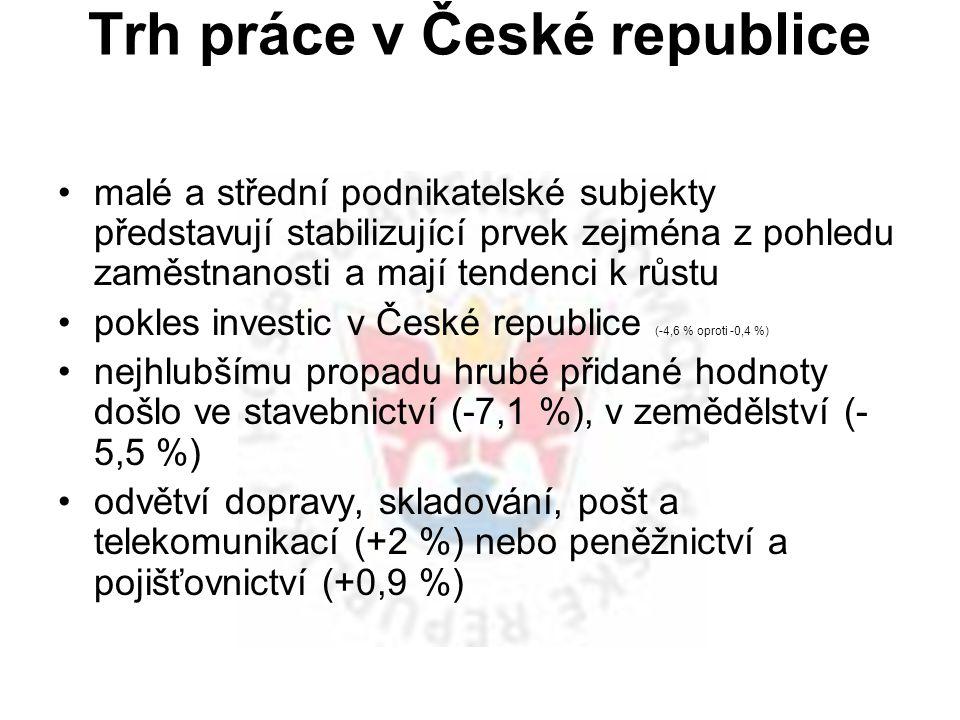 Trh práce v České republice malé a střední podnikatelské subjekty představují stabilizující prvek zejména z pohledu zaměstnanosti a mají tendenci k rů