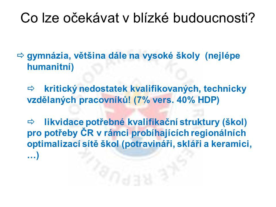 Zaměstnanost v KHK K 30.9.