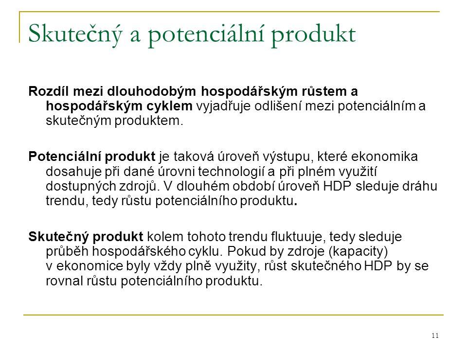11 Skutečný a potenciální produkt Rozdíl mezi dlouhodobým hospodářským růstem a hospodářským cyklem vyjadřuje odlišení mezi potenciálním a skutečným produktem.