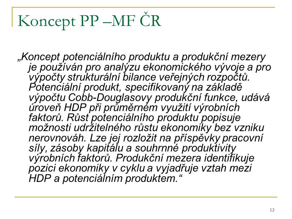 """13 Koncept PP –MF ČR """"Koncept potenciálního produktu a produkční mezery je používán pro analýzu ekonomického vývoje a pro výpočty strukturální bilance veřejných rozpočtů."""