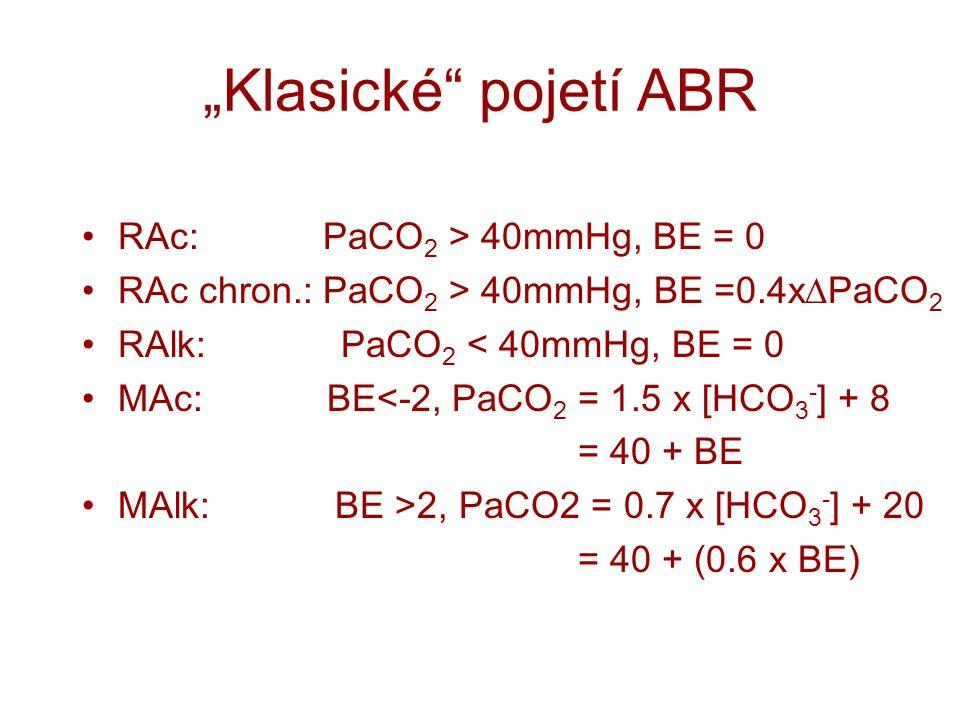 """Klasické"" pojetí ABR RAc: PaCO 2 > 40mmHg, BE = 0 RAc chron.: PaCO 2 > 40mmHg, BE =0.4x  PaCO 2 RAlk: PaCO 2 < 40mmHg, BE = 0 MAc: BE<-2, PaCO 2 = 1"