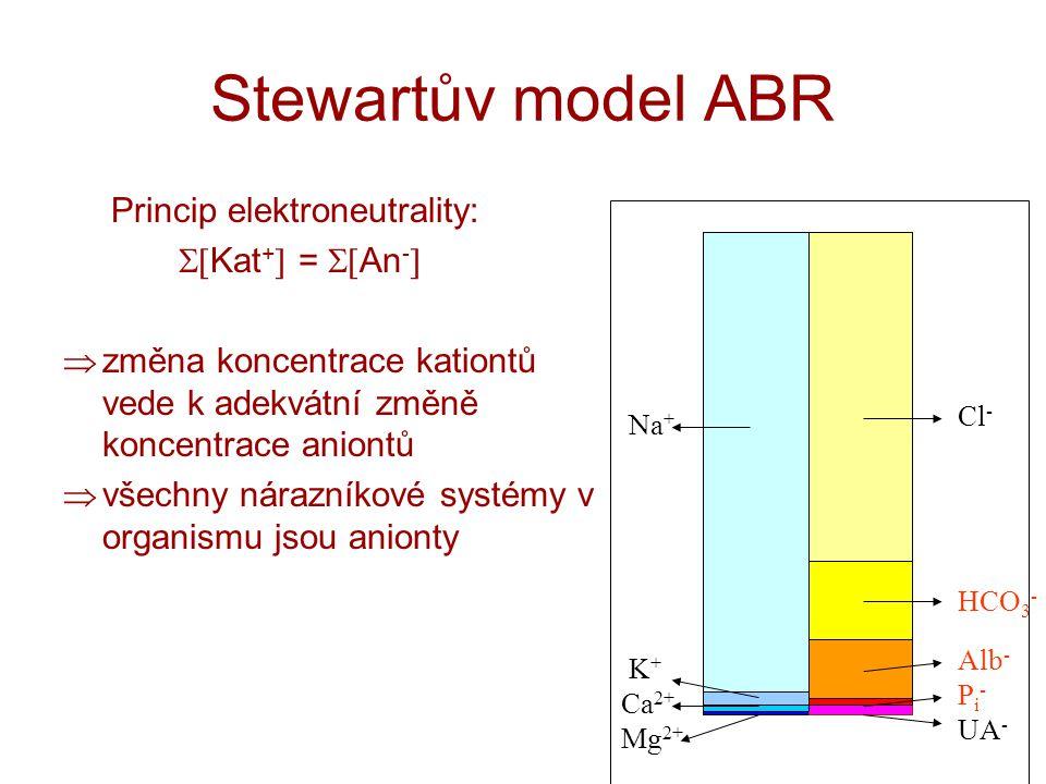 Stewartův model ABR Princip elektroneutrality:  Kat +  =  An -   změna koncentrace kationtů vede k adekvátní změně koncentrace aniontů  všechn