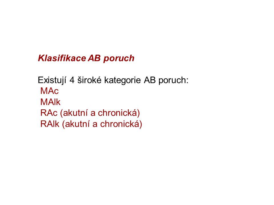 Klasifikace AB poruch Existují 4 široké kategorie AB poruch: MAc MAlk RAc (akutní a chronická) RAlk (akutní a chronická)