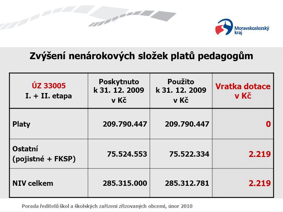Porada ředitelů škol a školských zařízení zřizovaných obcemi, únor 2010 ÚZ 33005 I.
