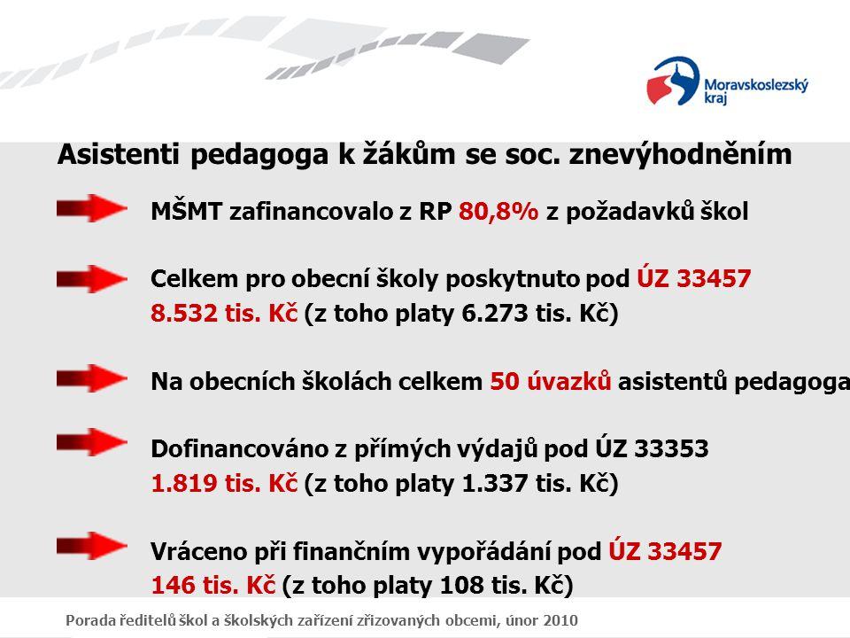 Porada ředitelů škol a školských zařízení zřizovaných obcemi, únor 2010 Asistenti pedagoga k žákům se soc. znevýhodněním MŠMT zafinancovalo z RP 80,8%