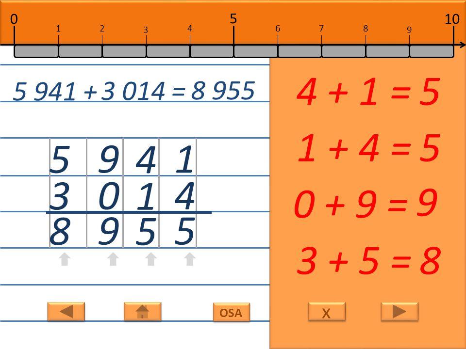 x x OSA 1 4 5 4 + 1 =5 4 1 5 1 + 4 =5 9 0 9 0 + 9 = 9 5 3 8 3 + 5 =8 5 941 + 3 014 = 8 955 10 5 0 678 9 12 3 4