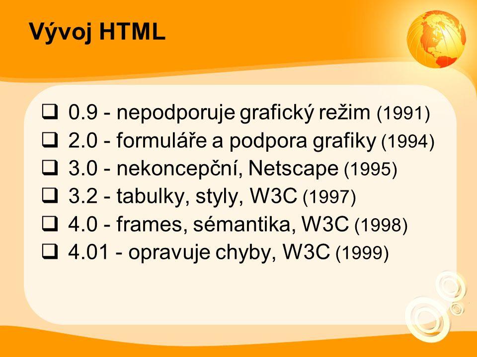 Vývoj HTML  0.9 - nepodporuje grafický režim (1991)  2.0 - formuláře a podpora grafiky (1994)  3.0 - nekoncepční, Netscape (1995)  3.2 - tabulky,