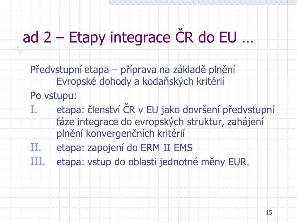 15 ad 2 – Etapy integrace ČR do EU … Předvstupní etapa – příprava na základě plnění Evropské dohody a kodaňských kritérií Po vstupu: I.