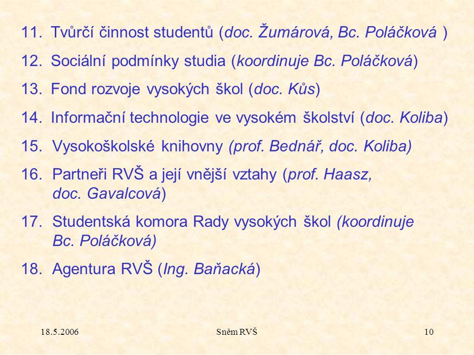 18.5.2006Sněm RVŠ10 11.Tvůrčí činnost studentů (doc.