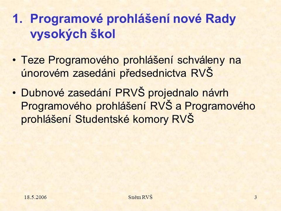 18.5.2006Sněm RVŠ3 Teze Programového prohlášení schváleny na únorovém zasedáni předsednictva RVŠ Dubnové zasedání PRVŠ projednalo návrh Programového prohlášení RVŠ a Programového prohlášení Studentské komory RVŠ 1.Programové prohlášení nové Rady vysokých škol