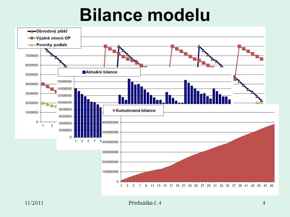 11/2011Přednáška č. 44 Bilance modelu