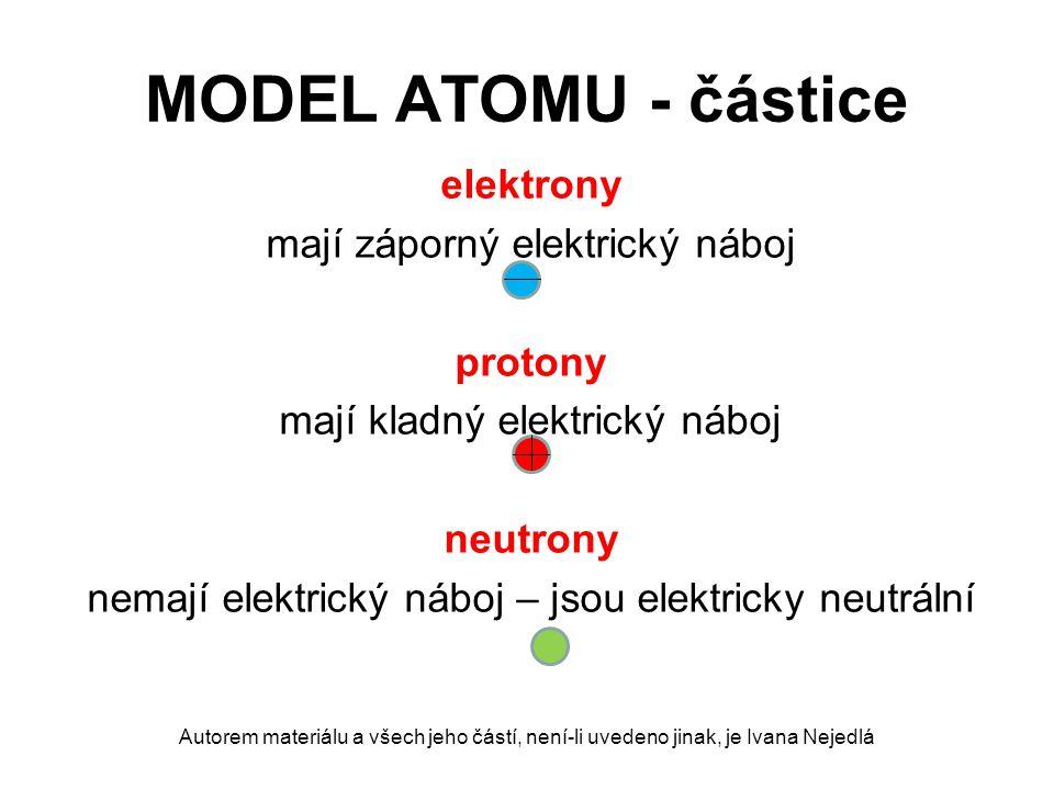 MODEL ATOMU - částice elektrony mají záporný elektrický náboj protony mají kladný elektrický náboj neutrony nemají elektrický náboj – jsou elektricky