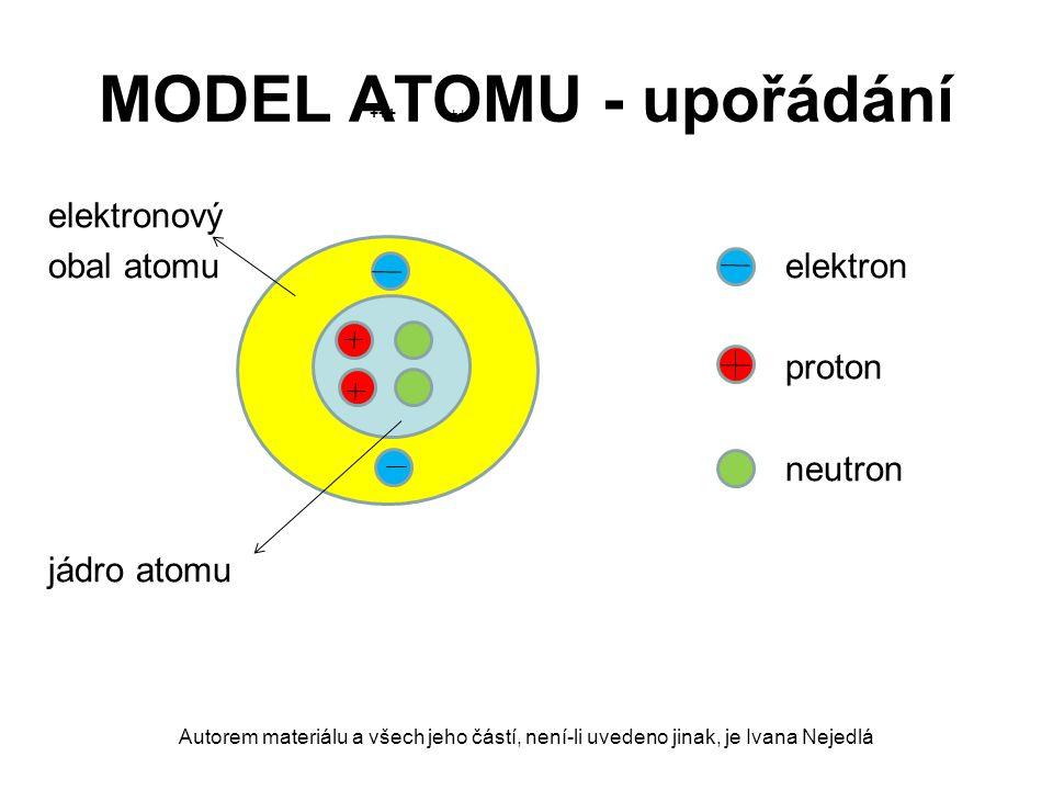 MODEL ATOMU - upořádání elektronový obal atomuelektron proton neutron jádro atomu Autorem materiálu a všech jeho částí, není-li uvedeno jinak, je Ivana Nejedlá +++ ++