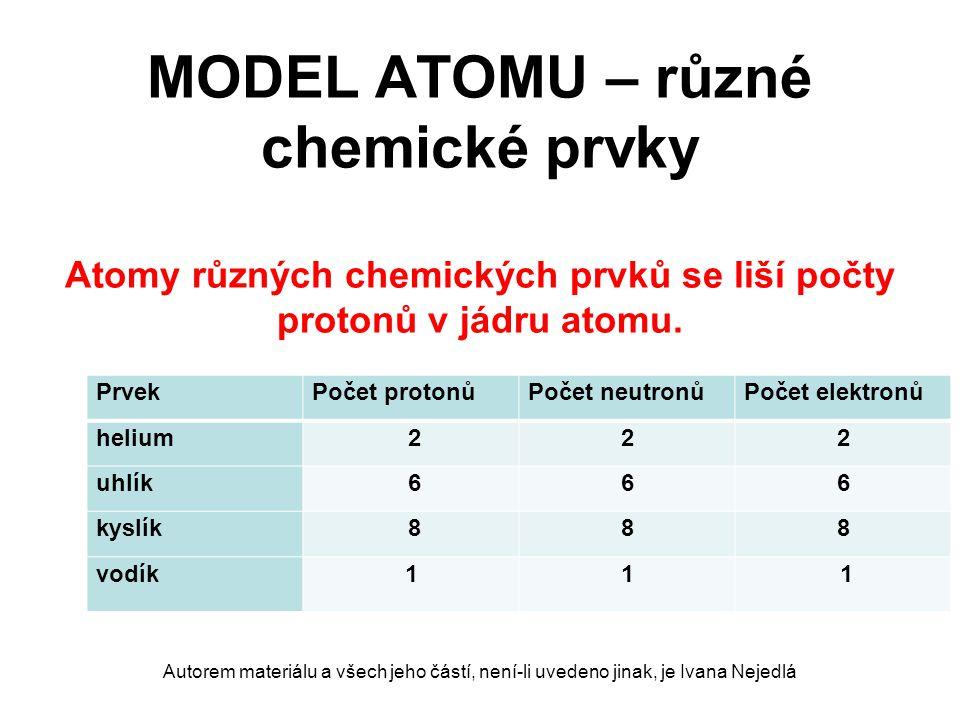 MODEL ATOMU – různé chemické prvky Atomy různých chemických prvků se liší počty protonů v jádru atomu. PrvekPočet protonůPočet neutronůPočet elektronů
