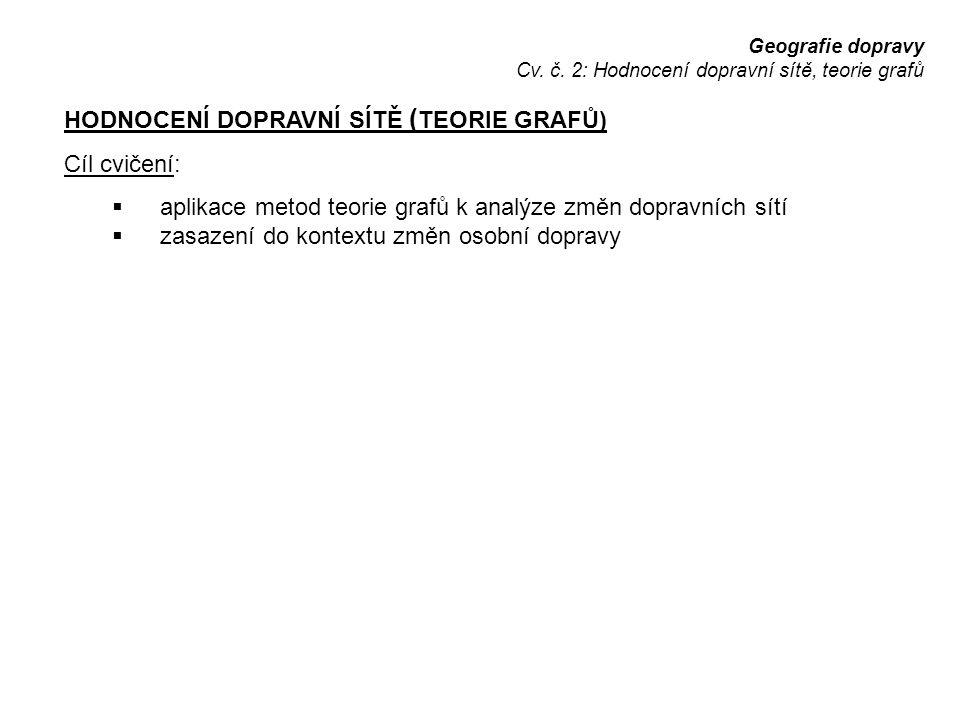 Geografie dopravy Cv. č. 2: Hodnocení dopravní sítě, teorie grafů