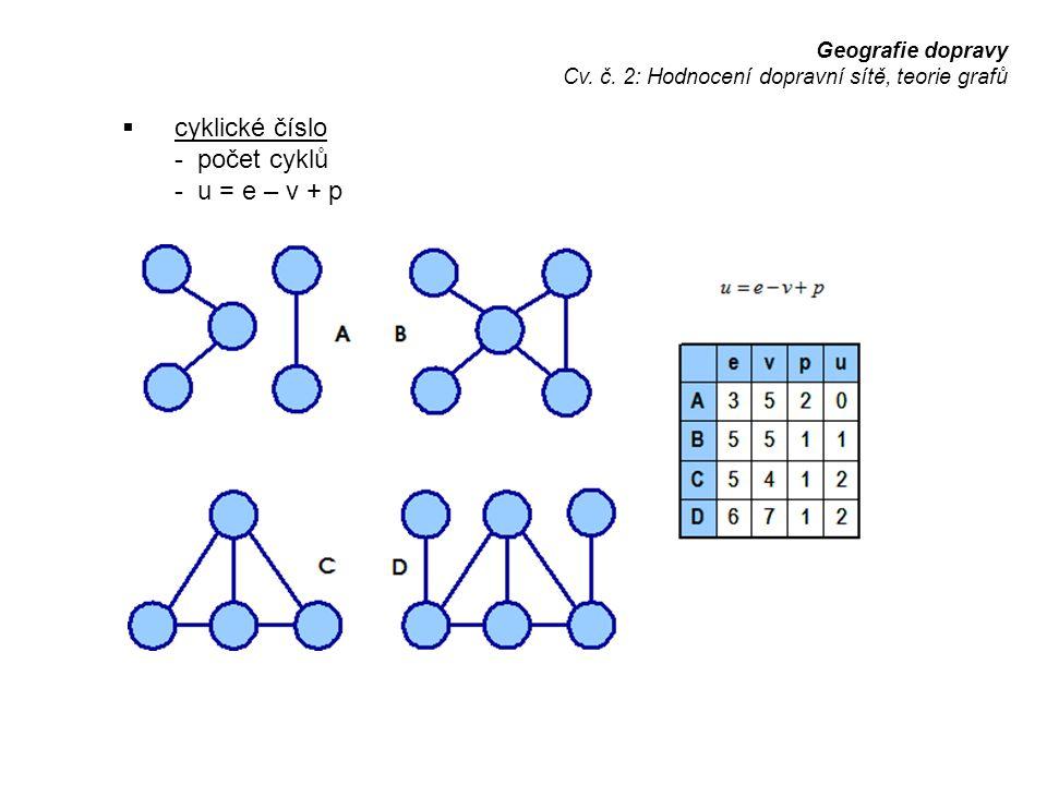 Geografie dopravy Cv. č. 2: Hodnocení dopravní sítě, teorie grafů  cyklické číslo - počet cyklů - u = e – v + p