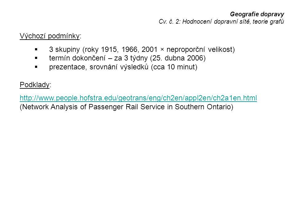 Geografie dopravy Cv. č. 2: Hodnocení dopravní sítě, teorie grafů Výchozí podmínky:  3 skupiny (roky 1915, 1966, 2001 × neproporční velikost)  termí