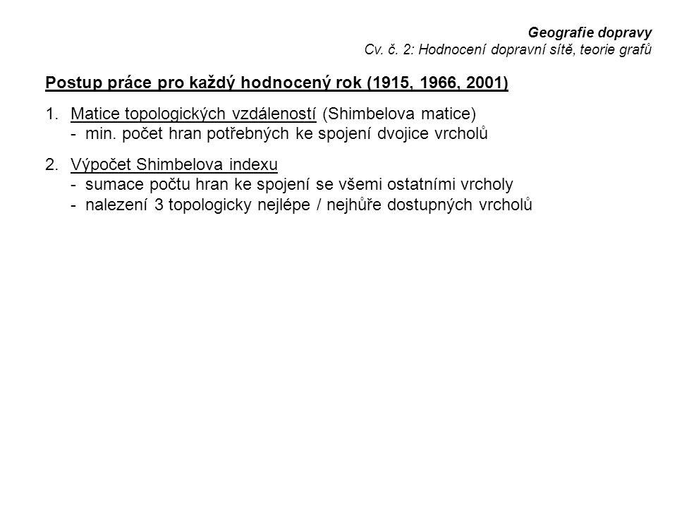 Geografie dopravy Cv. č. 2: Hodnocení dopravní sítě, teorie grafů Postup práce pro každý hodnocený rok (1915, 1966, 2001) 1.Matice topologických vzdál