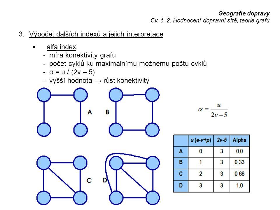 Geografie dopravy Cv. č. 2: Hodnocení dopravní sítě, teorie grafů 3.Výpočet dalších indexů a jejich interpretace  alfa index - míra konektivity grafu