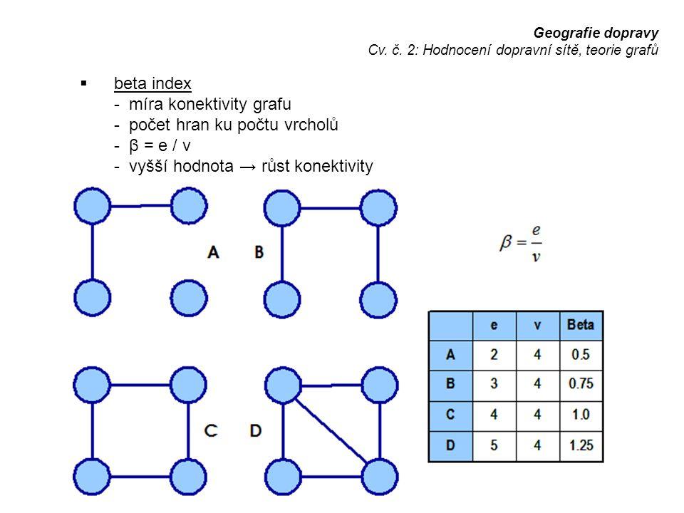 Geografie dopravy Cv. č. 2: Hodnocení dopravní sítě, teorie grafů  beta index - míra konektivity grafu - počet hran ku počtu vrcholů - β = e / v - vy