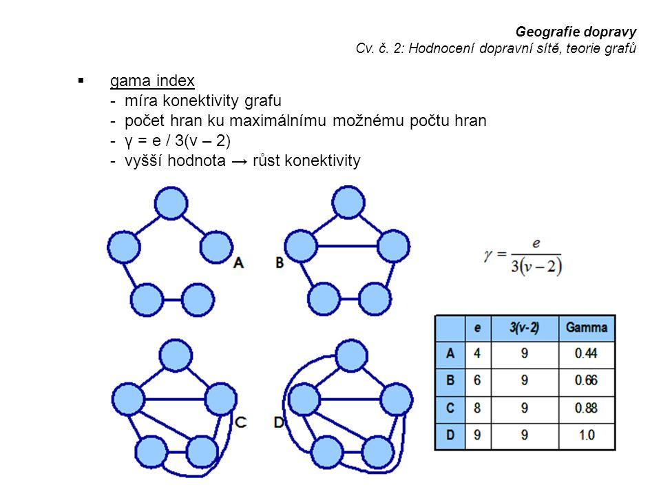 Geografie dopravy Cv. č. 2: Hodnocení dopravní sítě, teorie grafů  gama index - míra konektivity grafu - počet hran ku maximálnímu možnému počtu hran