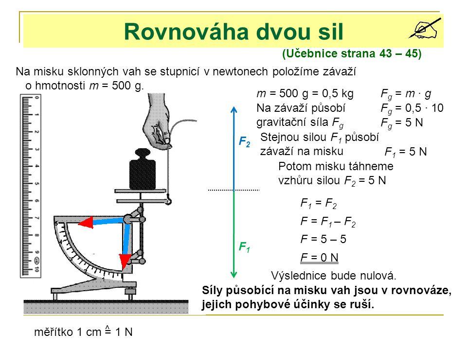 Rovnováha dvou sil (Učebnice strana 43 – 45) Na misku sklonných vah se stupnicí v newtonech položíme závaží o hmotnosti m = 500 g. Na závaží působí gr