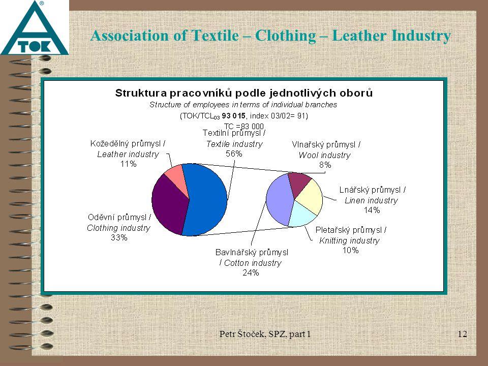Petr Štoček, SPZ, part 112 Association of Textile – Clothing – Leather Industry