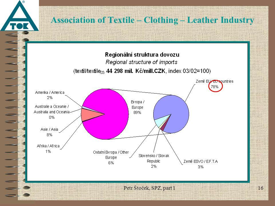 Petr Štoček, SPZ, part 116 Association of Textile – Clothing – Leather Industry