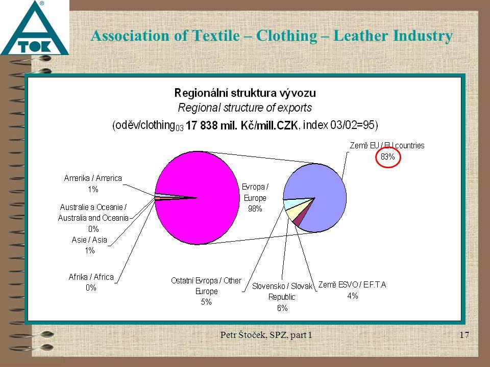 Petr Štoček, SPZ, part 117 Association of Textile – Clothing – Leather Industry