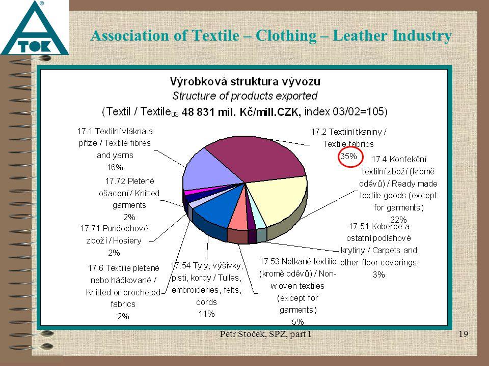 Petr Štoček, SPZ, part 119 Association of Textile – Clothing – Leather Industry